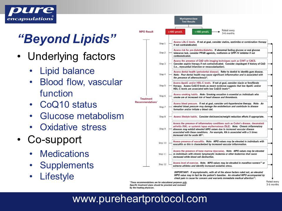 Beyond Lipids Underlying factors Lipid balance Blood flow, vascular function CoQ10 status Glucose metabolism Oxidative stress Co-support Medications Supplements Lifestyle www.pureheartprotocol.com