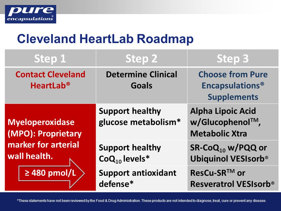 Step 1Step 2Step 3 Contact Cleveland HeartLab® Determine Clinical Goals Choose from Pure Encapsulations® Supplements Myeloperoxidase (MPO): Proprietary marker for arterial wall health.