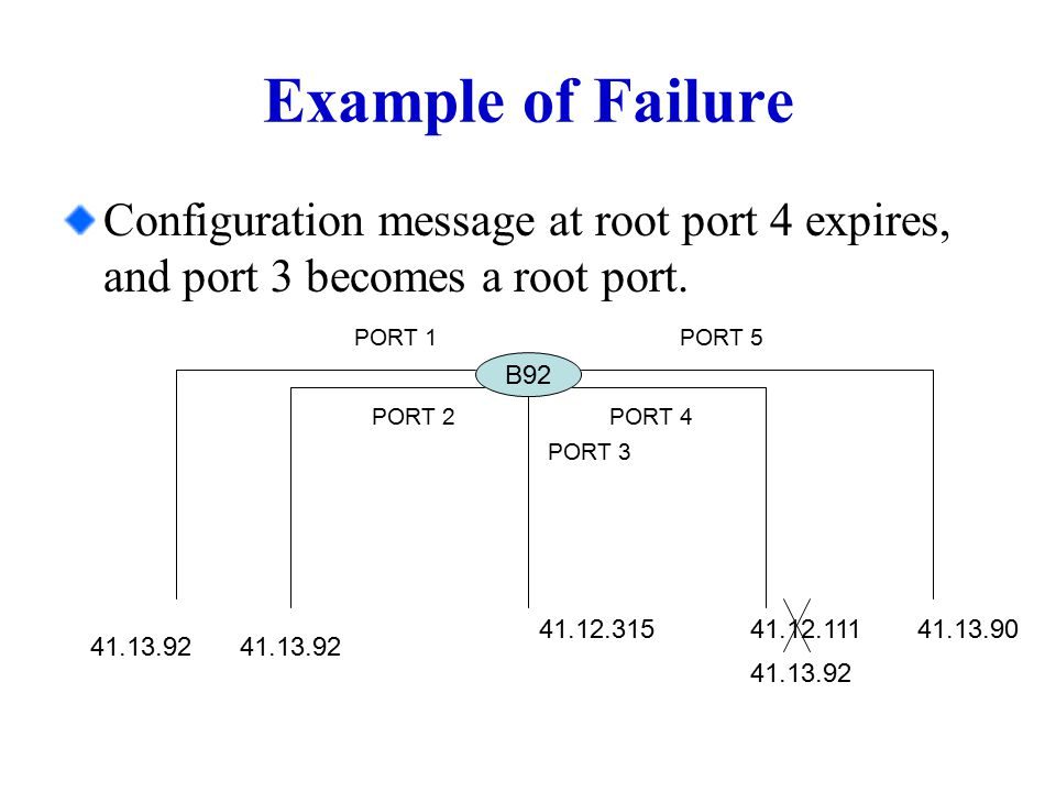 Example of Failure Configuration message at root port 4 expires, and port 3 becomes a root port.