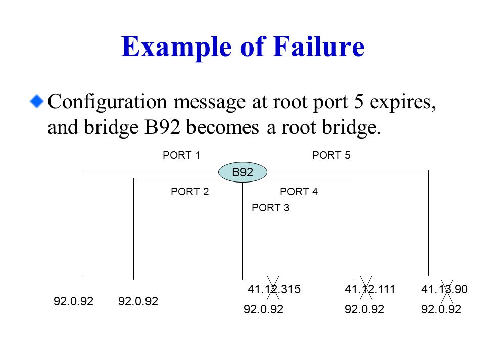 Example of Failure Configuration message at root port 5 expires, and bridge B92 becomes a root bridge.