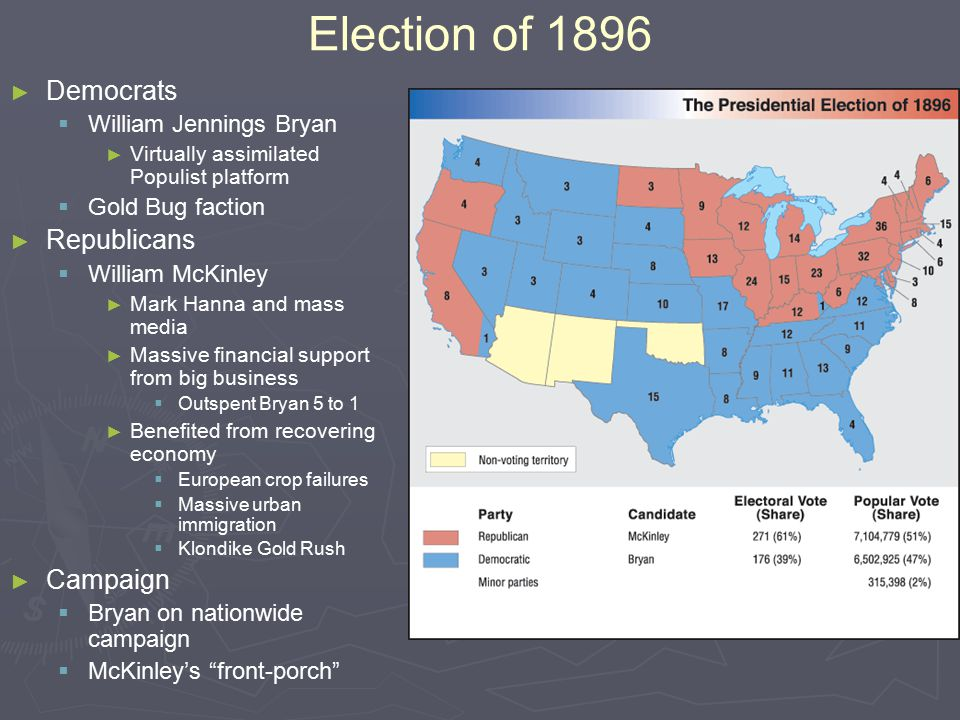 Election of 1896 ► ► Democrats   William Jennings Bryan ► ► Virtually assimilated Populist platform   Gold Bug faction ► ► Republicans   William McKinley ► ► Mark Hanna and mass media ► ► Massive financial support from big business   Outspent Bryan 5 to 1 ► ► Benefited from recovering economy   European crop failures   Massive urban immigration   Klondike Gold Rush ► ► Campaign   Bryan on nationwide campaign   McKinley's front-porch