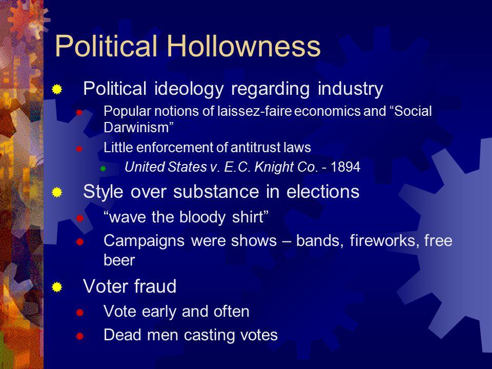 Political Hollowness  Political ideology regarding industry  Popular notions of laissez-faire economics and Social Darwinism  Little enforcement of antitrust laws  United States v.