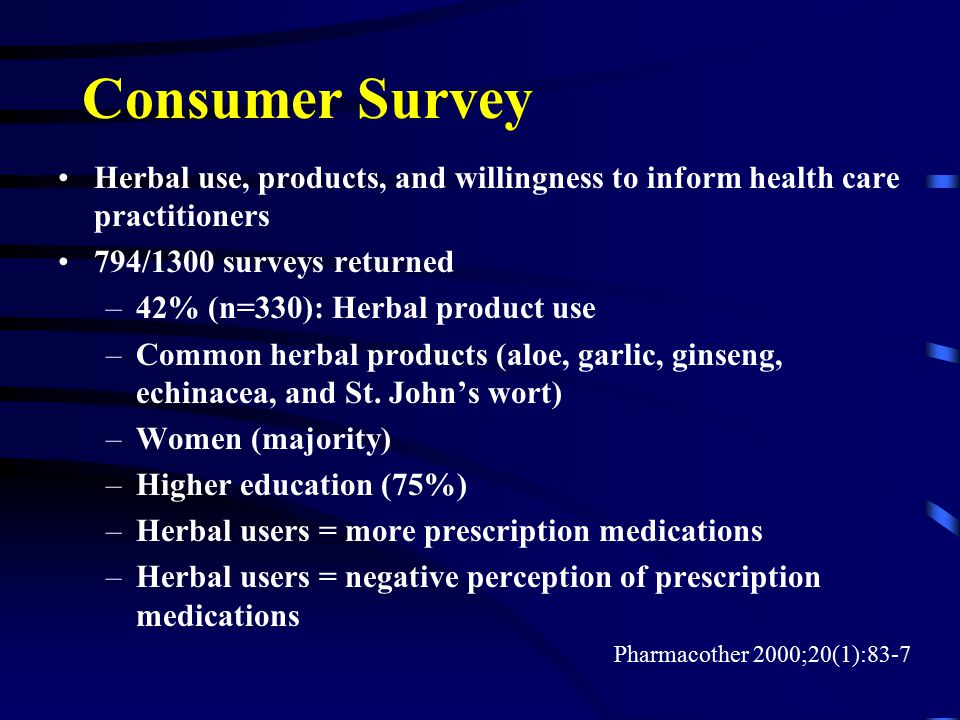 Consumer Survey Herbal use, products, and willingness to inform health care practitioners 794/1300 surveys returned –42% (n=330): Herbal product use –Common herbal products (aloe, garlic, ginseng, echinacea, and St.