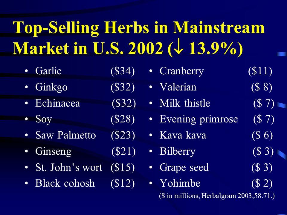 Top-Selling Herbs in Mainstream Market in U.S.