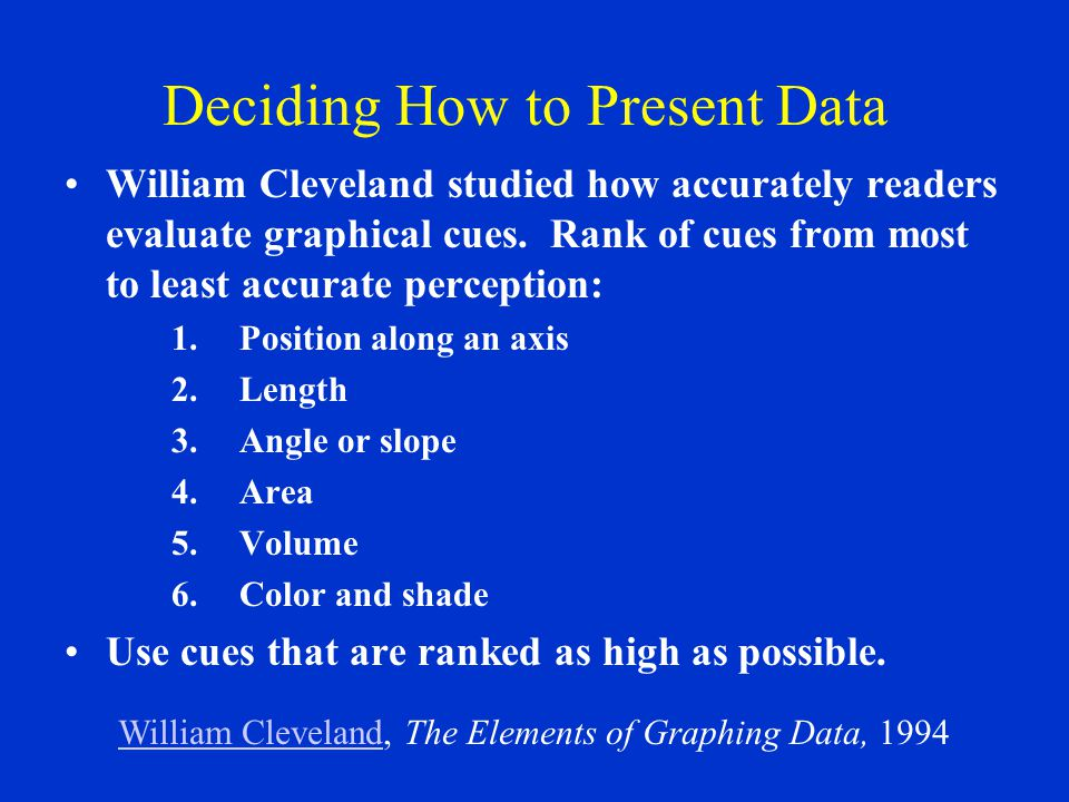 Deciding How to Present Data William Cleveland studied how accurately readers evaluate graphical cues.