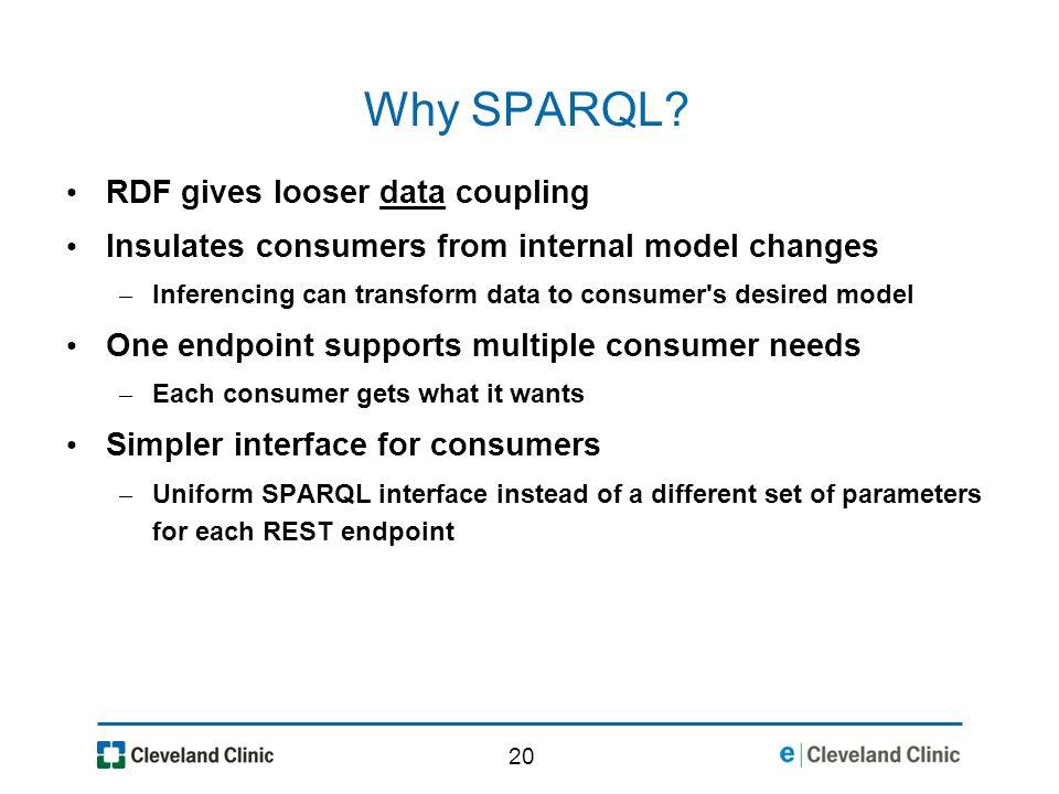 20 Why SPARQL.