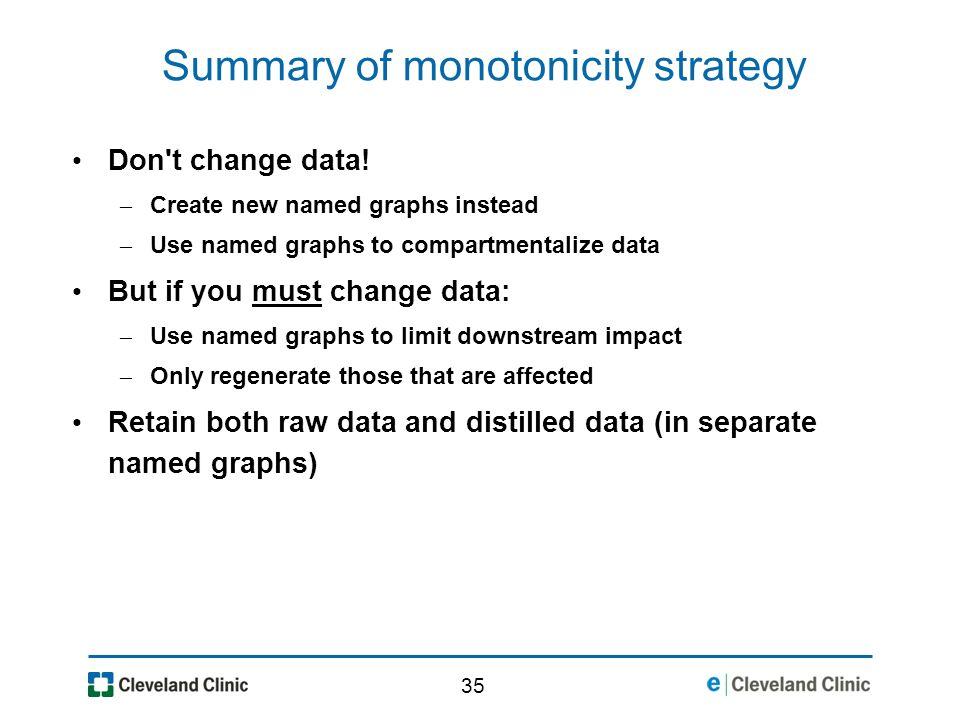 35 Summary of monotonicity strategy Don t change data.