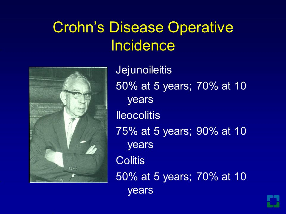 Crohn's Disease Operative Incidence Jejunoileitis 50% at 5 years; 70% at 10 years Ileocolitis 75% at 5 years; 90% at 10 years Colitis 50% at 5 years;