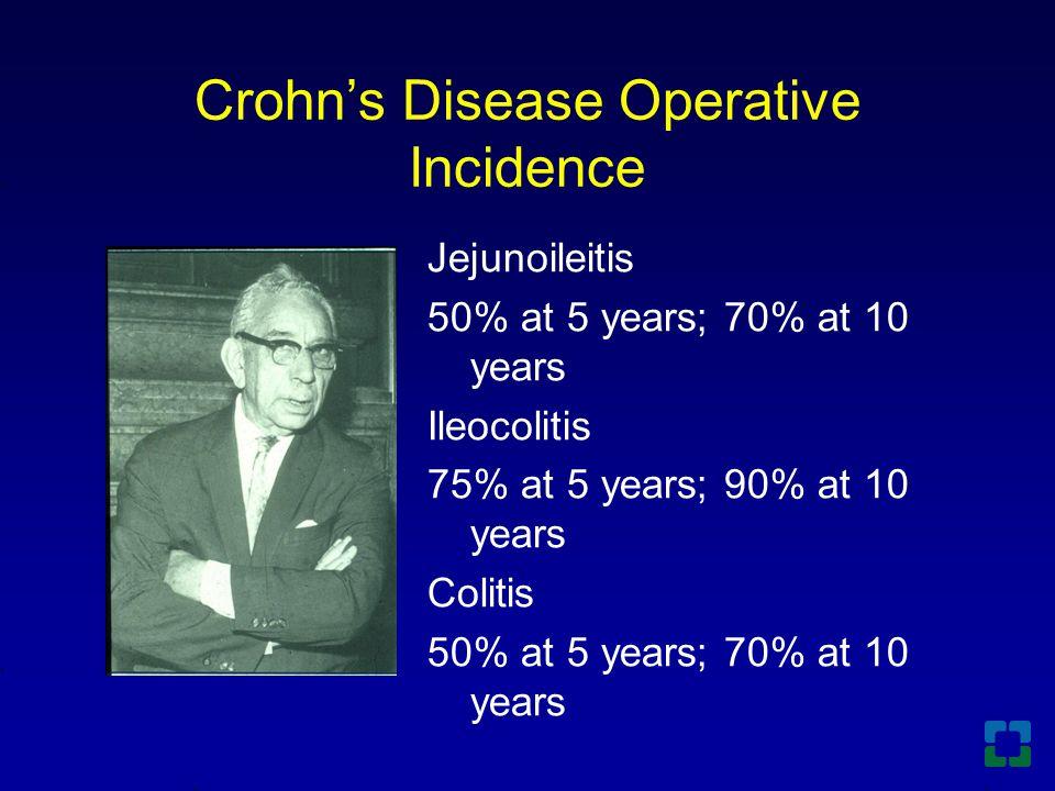 Crohn's Disease Operative Incidence Jejunoileitis 50% at 5 years; 70% at 10 years Ileocolitis 75% at 5 years; 90% at 10 years Colitis 50% at 5 years; 70% at 10 years