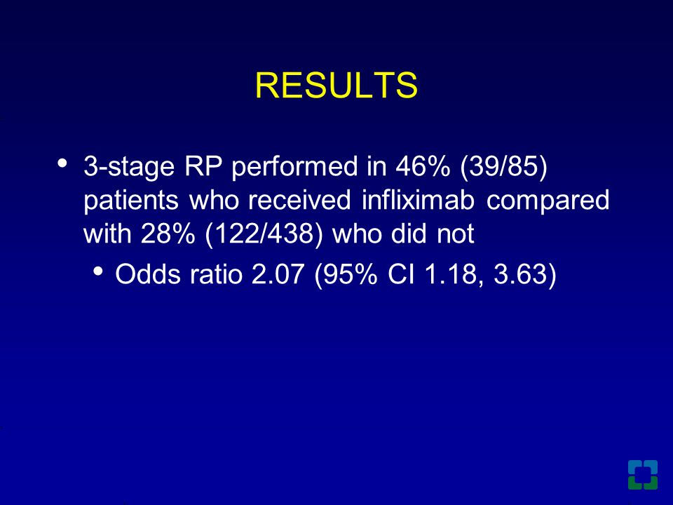RESULTS 3-stage RP performed in 46% (39/85) patients who received infliximab compared with 28% (122/438) who did not Odds ratio 2.07 (95% CI 1.18, 3.6