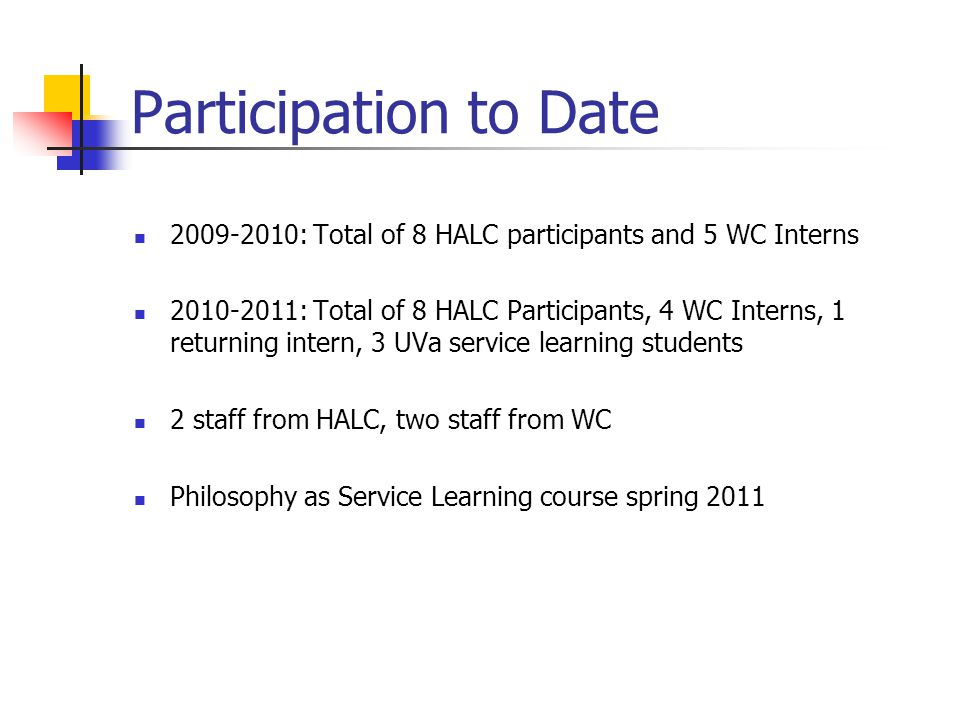 Participation to Date 2009-2010: Total of 8 HALC participants and 5 WC Interns 2010-2011: Total of 8 HALC Participants, 4 WC Interns, 1 returning intern, 3 UVa service learning students 2 staff from HALC, two staff from WC Philosophy as Service Learning course spring 2011