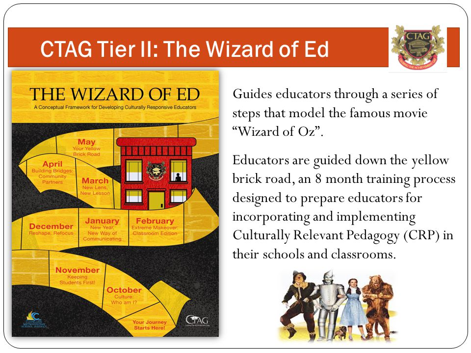CTAG Tier II: The Wizard of Ed Guides educators through a series of steps that model the famous movie Wizard of Oz .