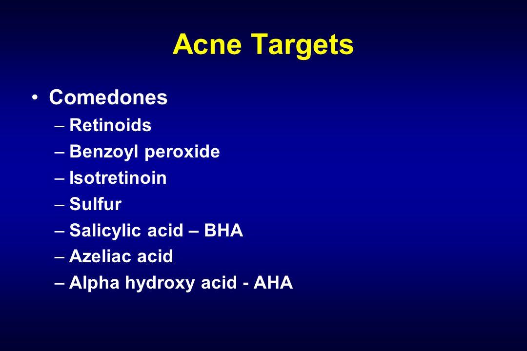 Acne Targets Comedones –Retinoids –Benzoyl peroxide –Isotretinoin –Sulfur –Salicylic acid – BHA –Azeliac acid –Alpha hydroxy acid - AHA