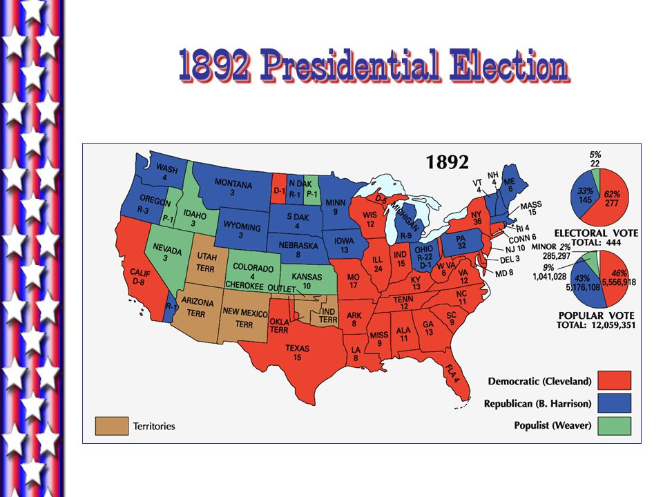 1892 Presidential Election