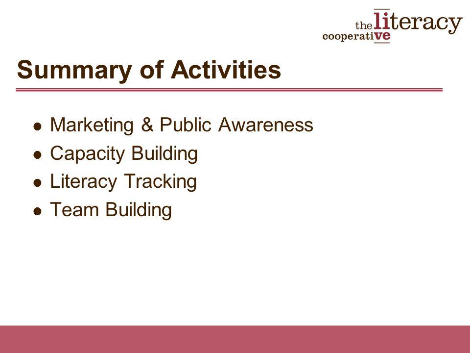 Marketing & Public Awareness Capacity Building Literacy Tracking Team Building Summary of Activities