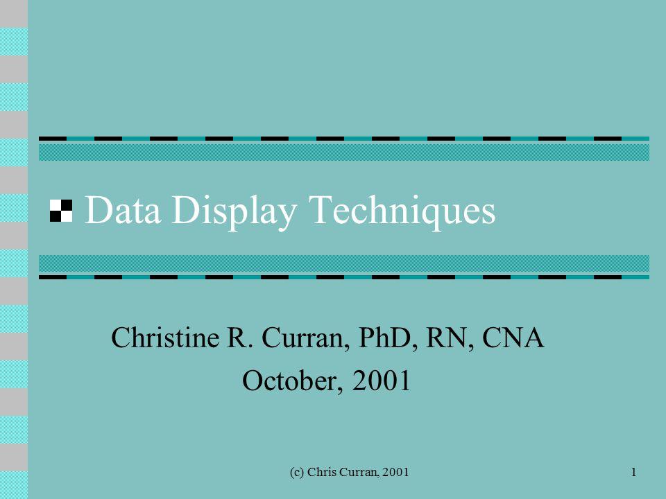 (c) Chris Curran, 20011 Data Display Techniques Christine R. Curran, PhD, RN, CNA October, 2001