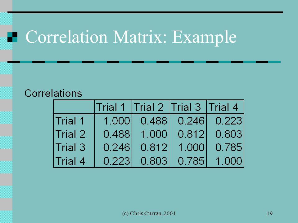 (c) Chris Curran, 200119 Correlation Matrix: Example