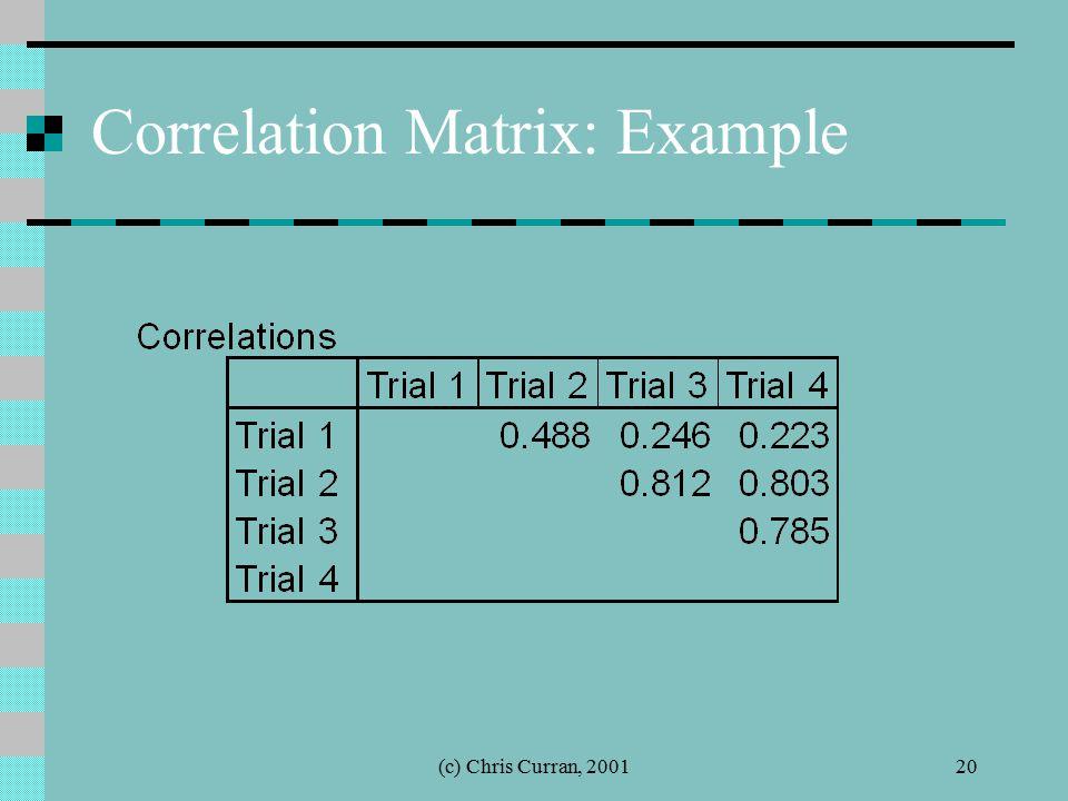 (c) Chris Curran, 200120 Correlation Matrix: Example