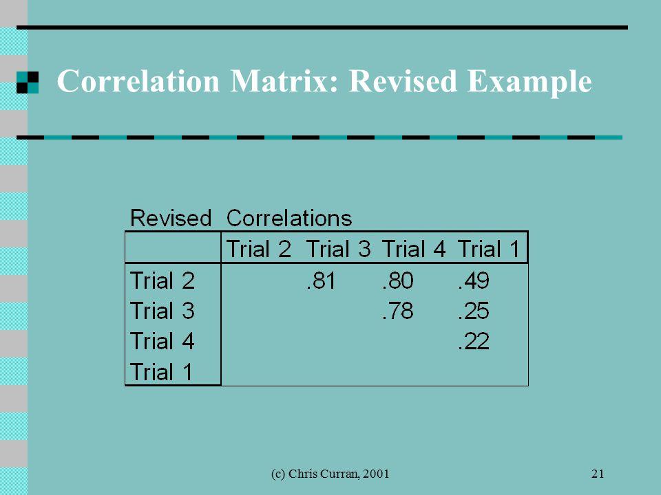 (c) Chris Curran, 200121 Correlation Matrix: Revised Example