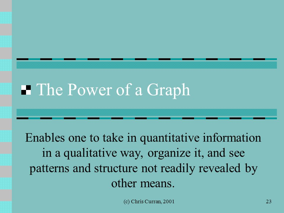 (c) Chris Curran, 200123 The Power of a Graph Enables one to take in quantitative information in a qualitative way, organize it, and see patterns and