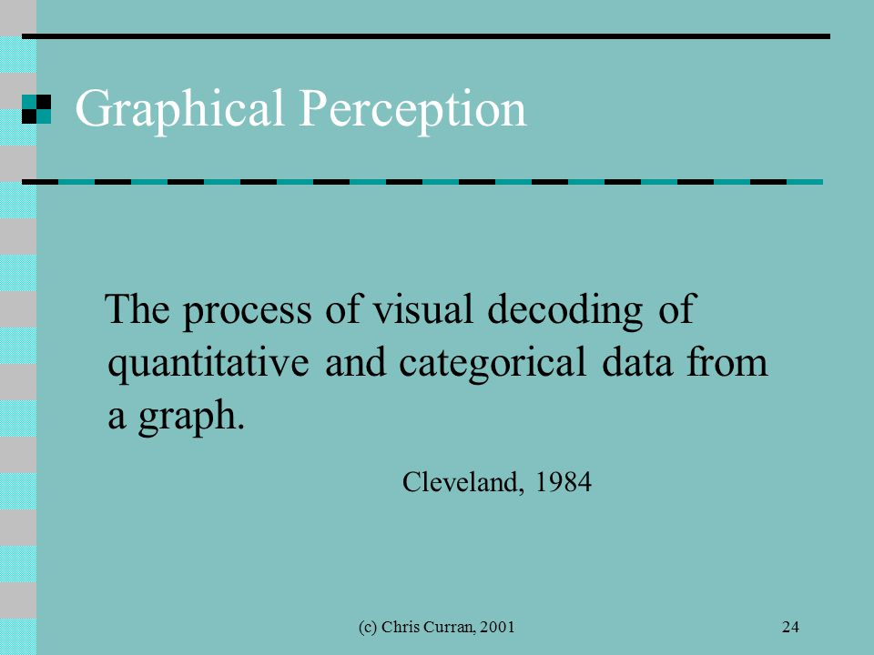 (c) Chris Curran, 200124 Graphical Perception The process of visual decoding of quantitative and categorical data from a graph. Cleveland, 1984