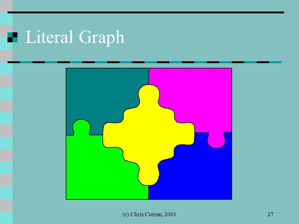 (c) Chris Curran, 200127 Literal Graph
