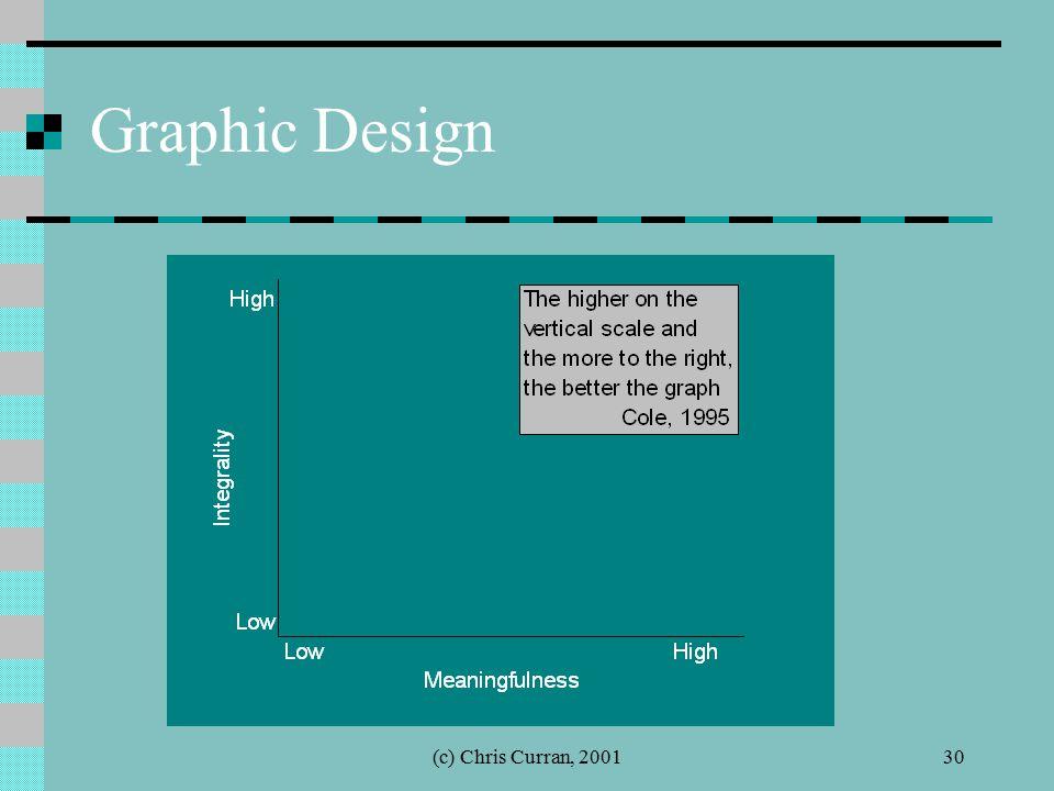 (c) Chris Curran, 200130 Graphic Design