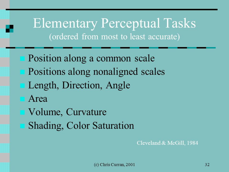 (c) Chris Curran, 200132 Elementary Perceptual Tasks (ordered from most to least accurate) Position along a common scale Positions along nonaligned sc