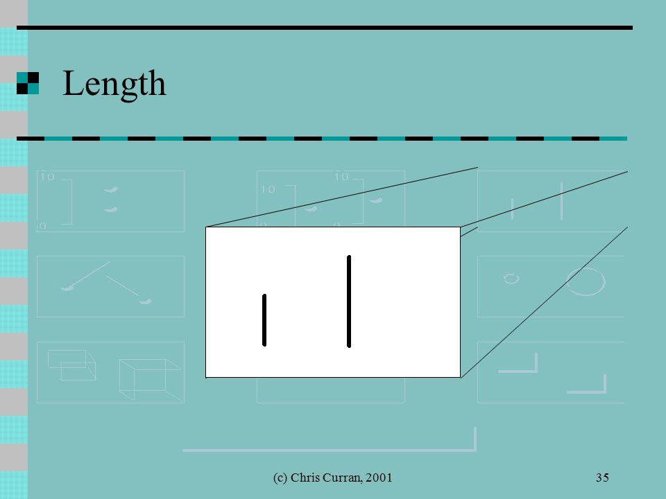 (c) Chris Curran, 200135 Length