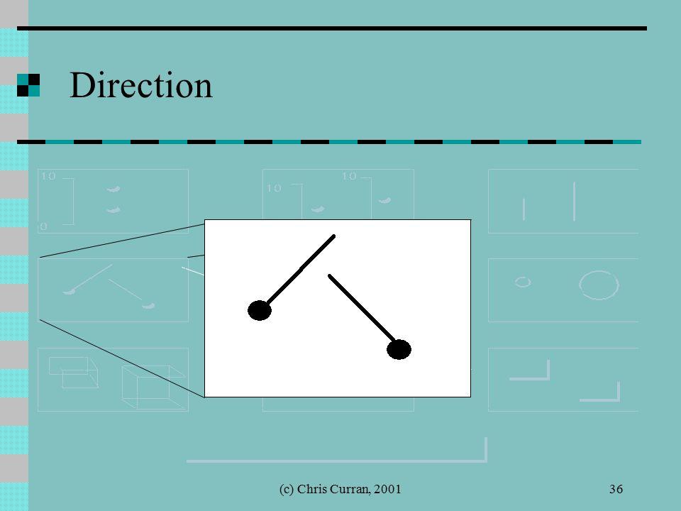 (c) Chris Curran, 200136 Direction