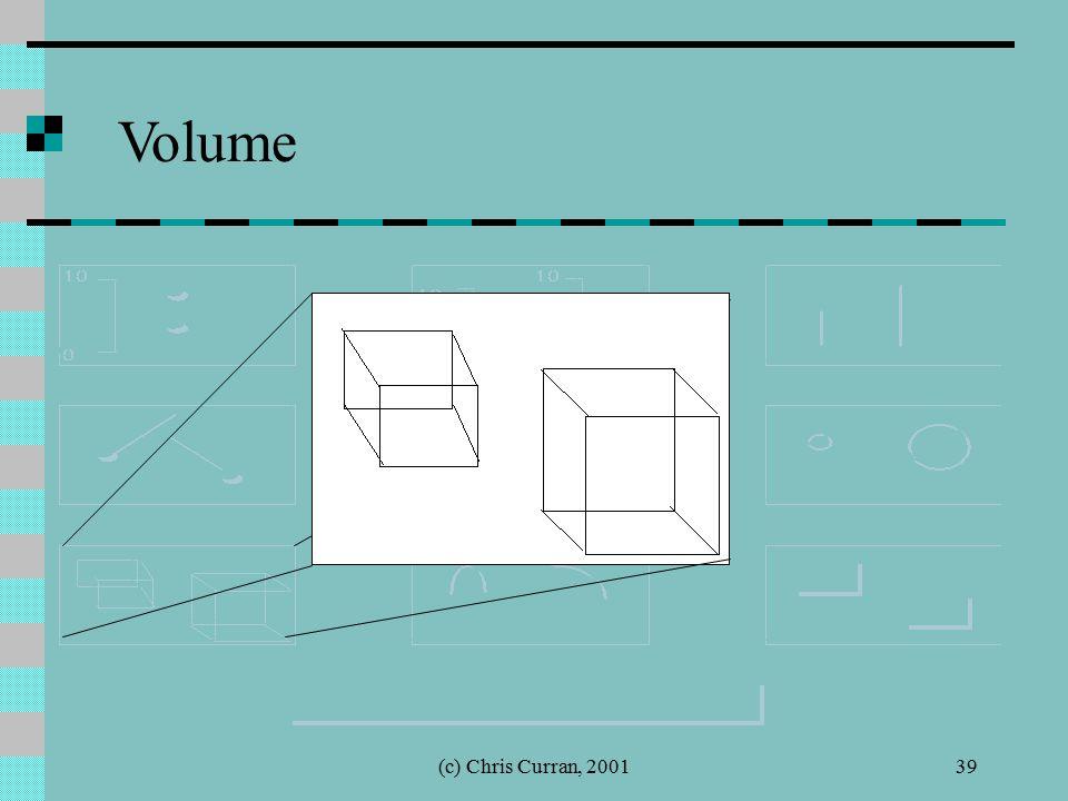 (c) Chris Curran, 200139 Volume