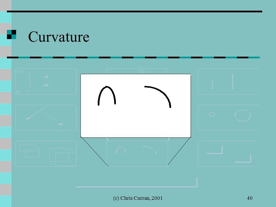 (c) Chris Curran, 200140 Curvature