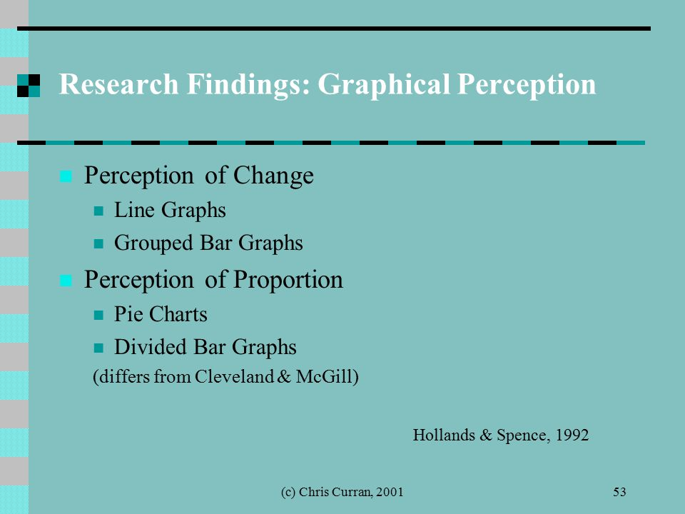 (c) Chris Curran, 200153 Research Findings: Graphical Perception Perception of Change Line Graphs Grouped Bar Graphs Perception of Proportion Pie Char