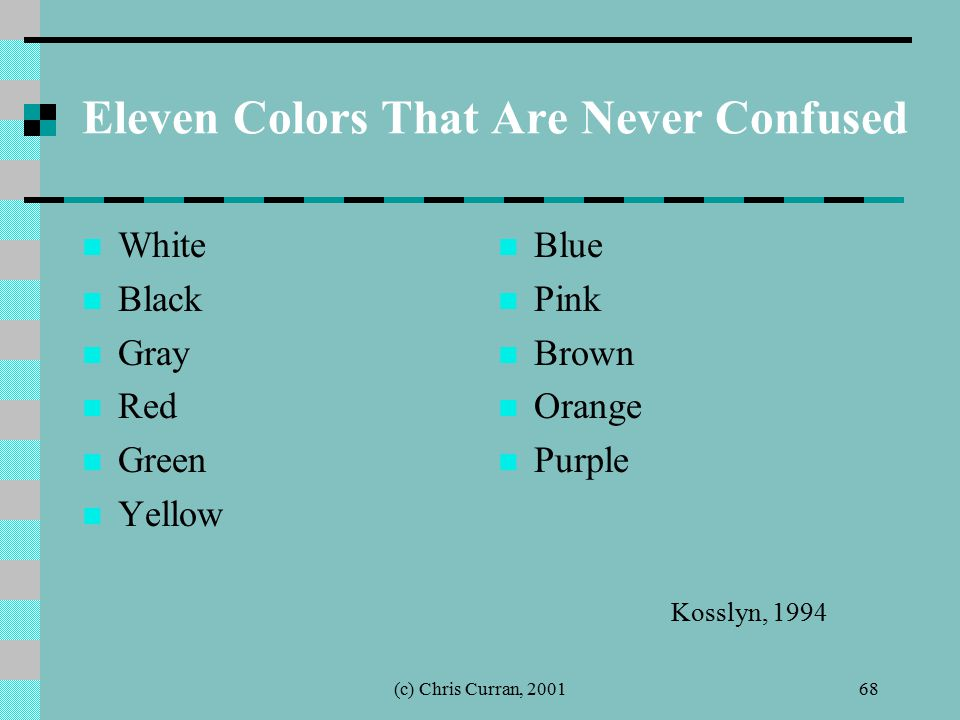 (c) Chris Curran, 200168 Eleven Colors That Are Never Confused White Black Gray Red Green Yellow Blue Pink Brown Orange Purple Kosslyn, 1994