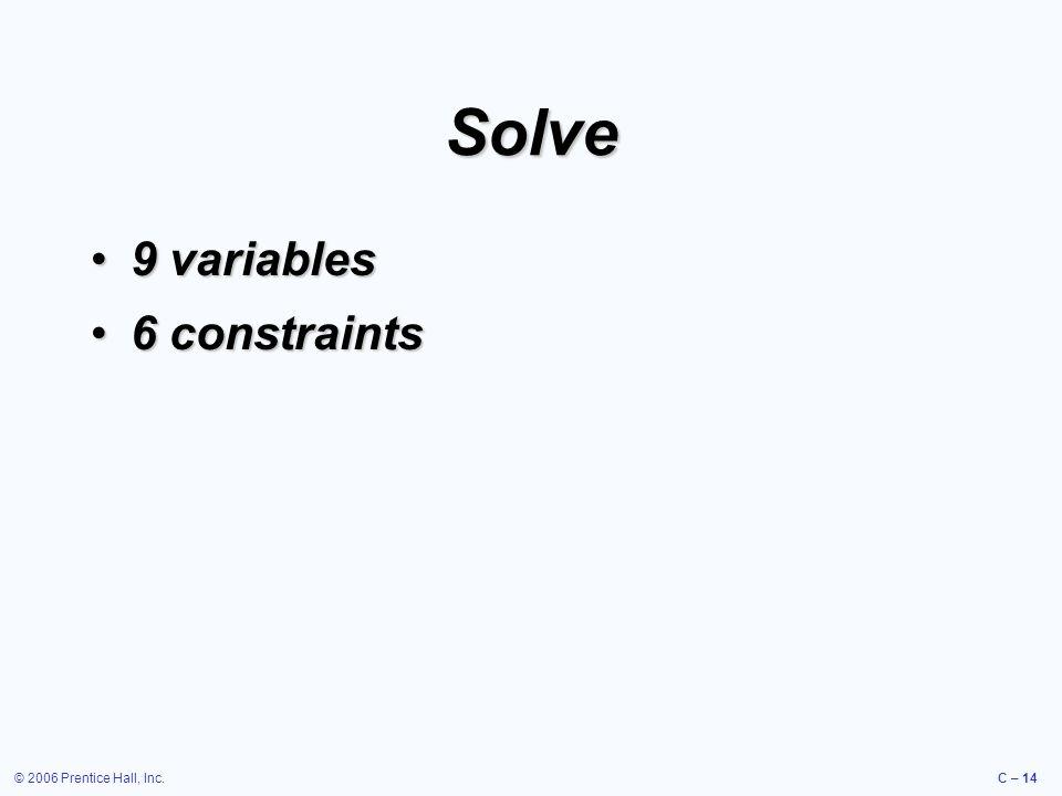 © 2006 Prentice Hall, Inc.C – 14 Solve 9 variables9 variables 6 constraints6 constraints