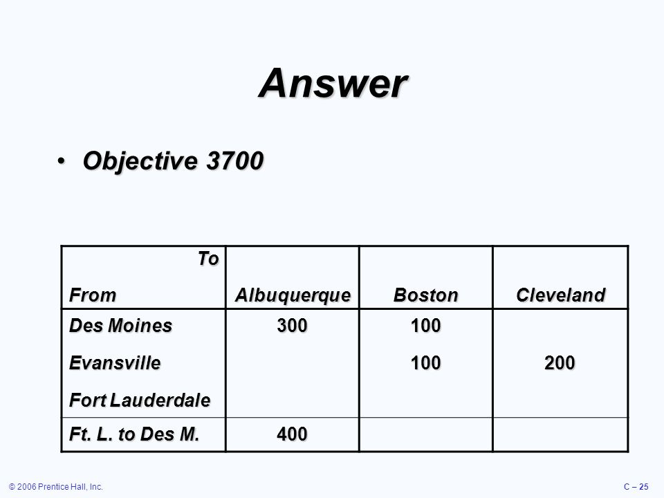 © 2006 Prentice Hall, Inc.C – 25 Answer Objective 3700Objective 3700 To FromAlbuquerqueBostonCleveland Des Moines 300100 Evansville100200 Fort Lauderdale Ft.
