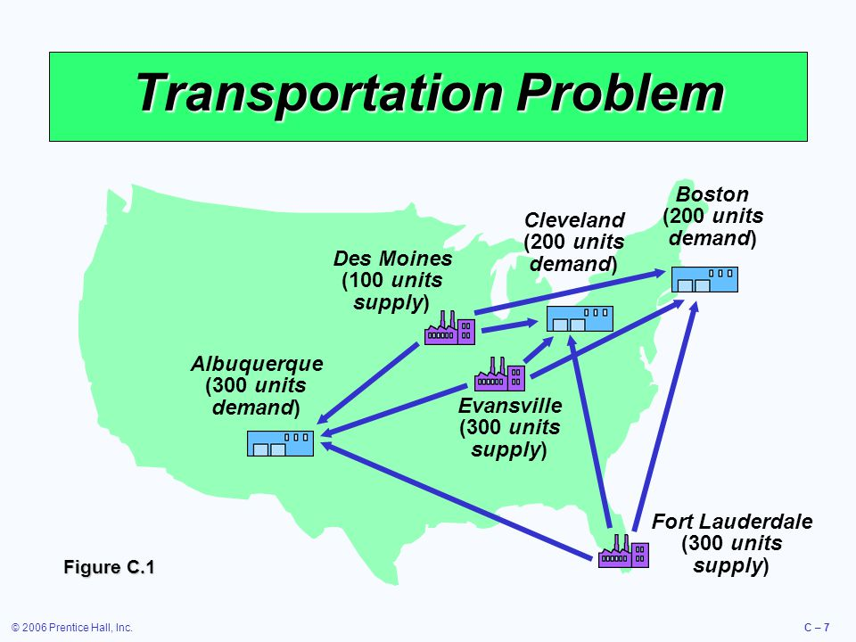 © 2006 Prentice Hall, Inc.C – 7 Transportation Problem Albuquerque (300 units demand) Des Moines (100 units supply) Evansville (300 units supply) Fort Lauderdale (300 units supply) Cleveland (200 units demand) Boston (200 units demand) Figure C.1