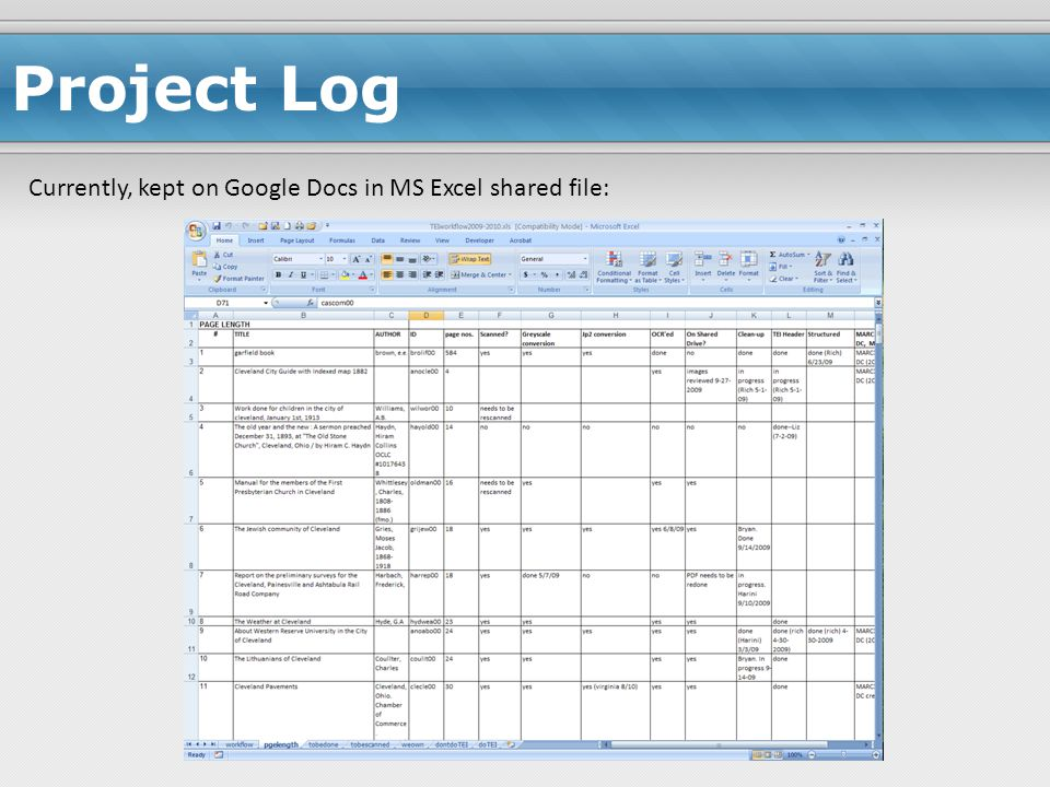 Project Log Currently, kept on Google Docs in MS Excel shared file: