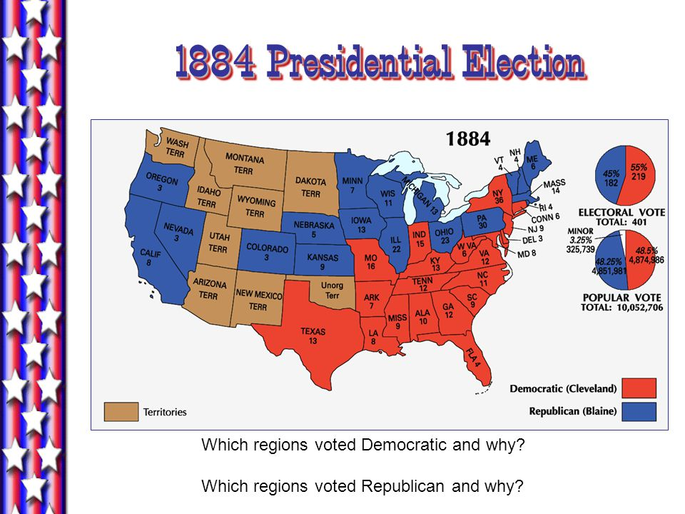 1884 Presidential Election Which regions voted Democratic and why.