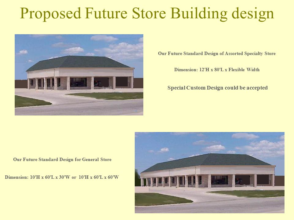 Proposed Future Store Building design Our Future Standard Design of Assorted Specialty Store Dimension: 12 H x 80 L x Flexible Width Special Custom Design could be accepted Our Future Standard Design for General Store Dimension: 10 H x 60 L x 30 W or 10 H x 60 L x 60 W