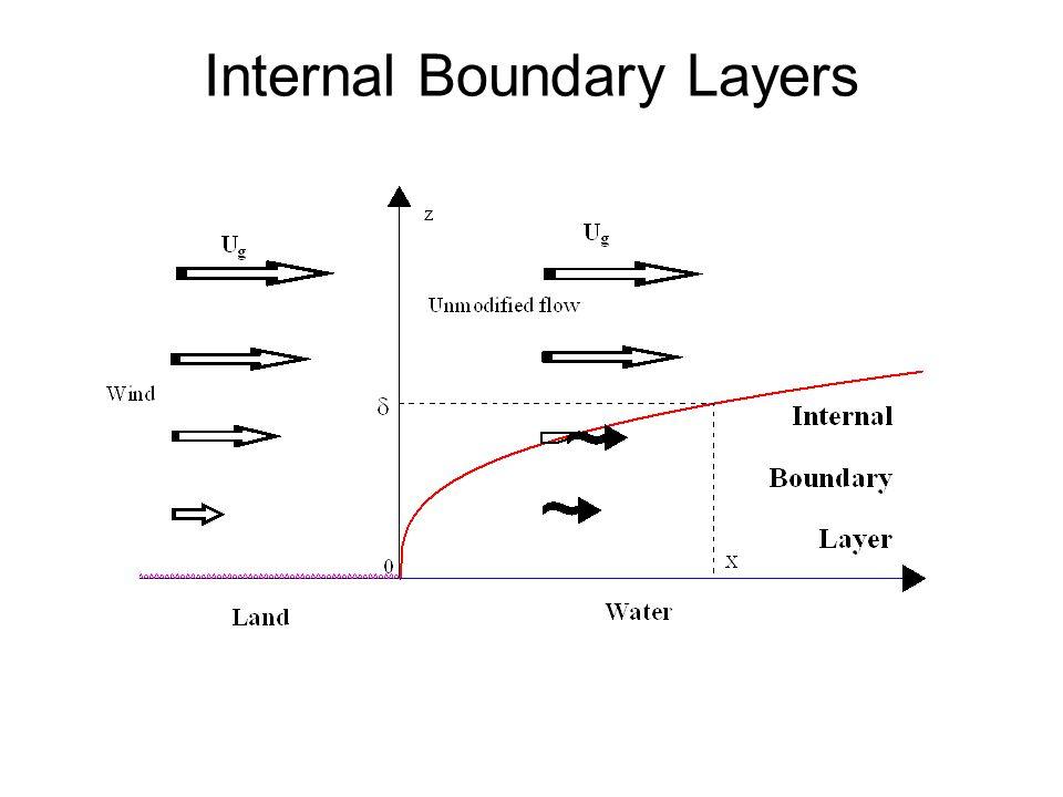 Internal Boundary Layers