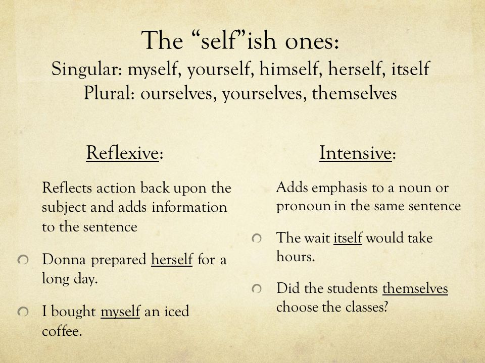 "The ""self""ish ones: Singular: myself, yourself, himself, herself, itself Plural: ourselves, yourselves, themselves Reflexive: Reflects action back upo"