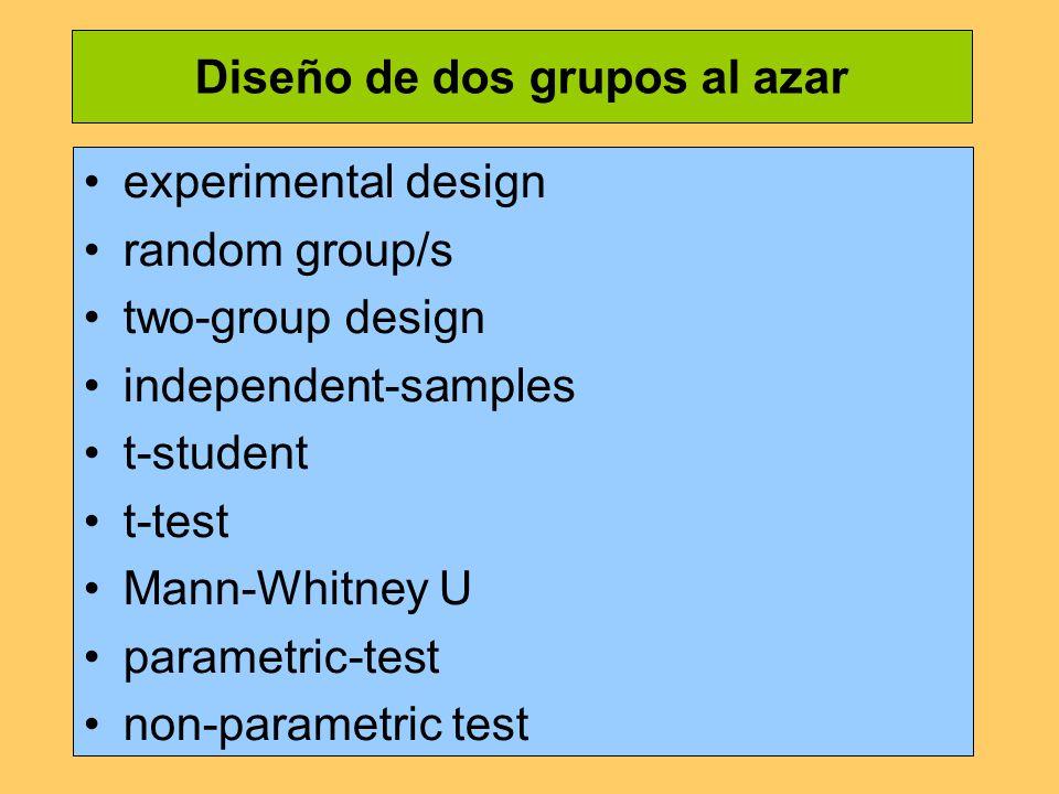 Diseño de dos grupos relacionados experimental design paired design paired samples t-student t-test Wilcoxon matched-pairs test parametric-test non-parametric test