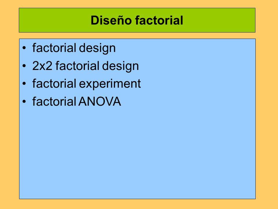 Diseño factorial factorial design 2x2 factorial design factorial experiment factorial ANOVA