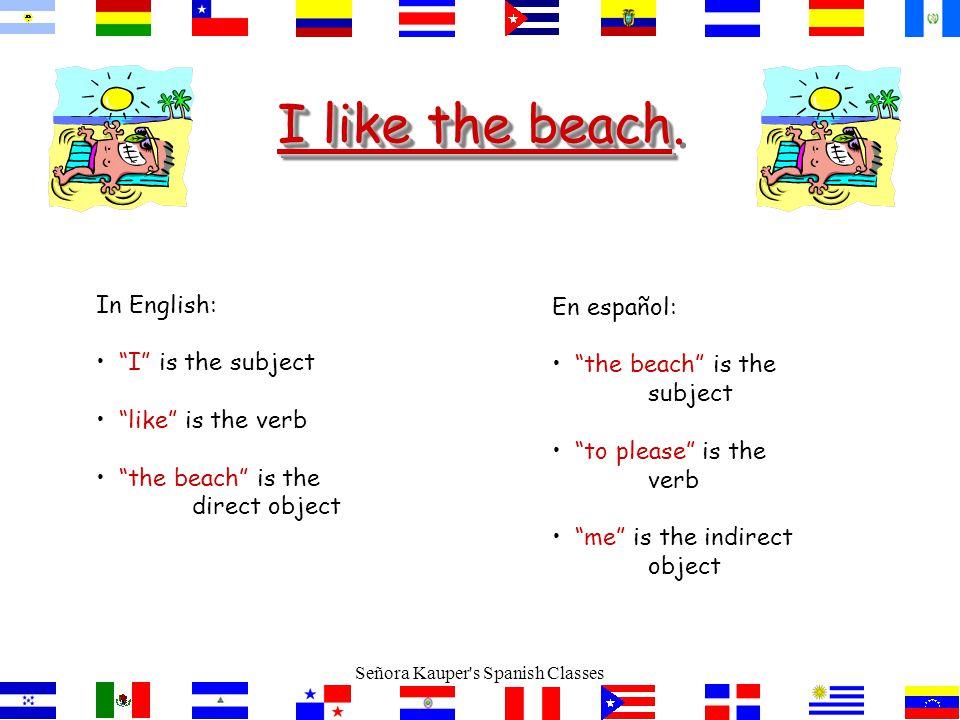 Por ejemplo: In English we say: I like Spanish. En español decimos: To me, Spanish is pleasing. Señora Kauper s Spanish Classes
