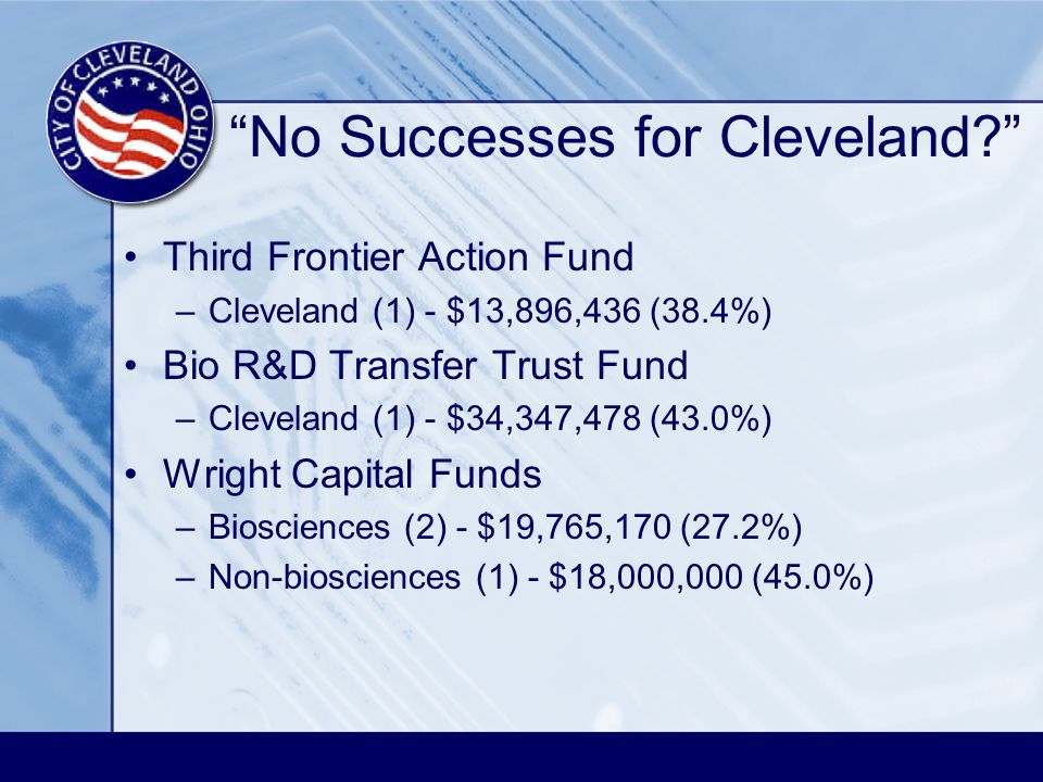 No Successes for Cleveland? Fuel Cell Initiative Awards –Cleveland (2) - $1,827,044 (23.4%) Validation Fund/Seed Fund Initiative –Cleveland (T1) - $2,500,000 (41.6%) Third Frontier Internship Program –Cleveland (3) - $920,100 (21.9%) Ohio Research Commercialization Grants –Cleveland (1) - $1,216,813 (58.2%) Innovation Revolving Loan Fund –Cleveland (1) - $2,254,439 (70.0%)