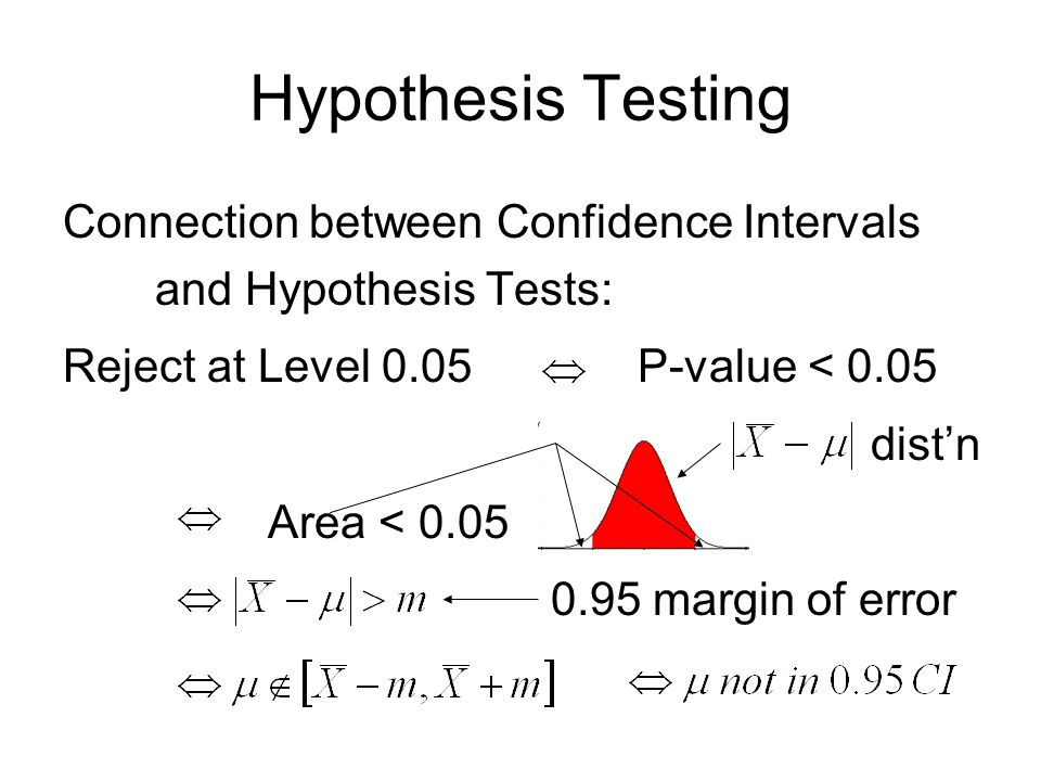 Hypothesis Testing Connection between Confidence Intervals and Hypothesis Tests: Reject at Level 0.05 P-value < 0.05 dist'n Area < 0.05 0.95 margin of error