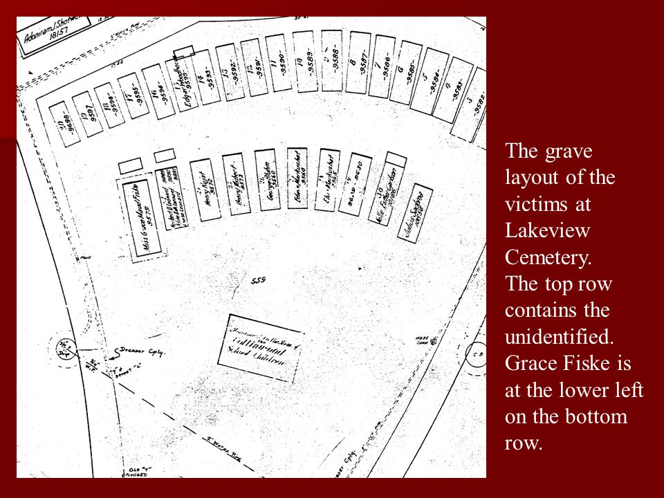 The grave layout of the victims at Lakeview Cemetery.