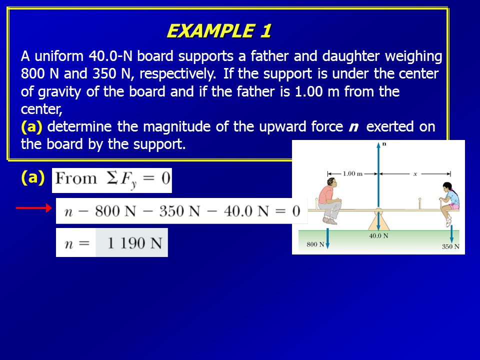 EXAMPLE 1 A uniform 40.0-N board supports a father and daughter weighing 800 N and 350 N, respectively. If the support is under the center of gravity