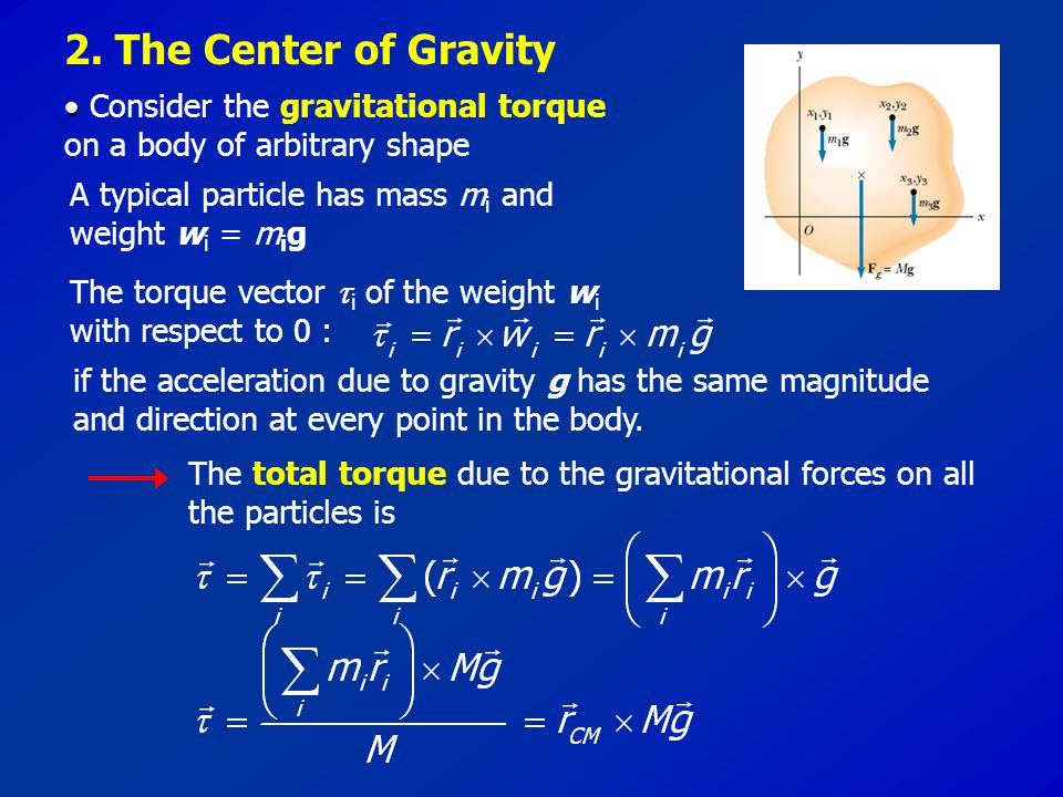2. The Center of Gravity  Consider the gravitational torque on a body of arbitrary shape A typical particle has mass m i and weight w i = m i g The t